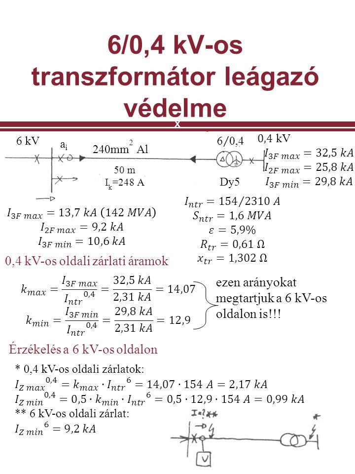 6/0,4 kV-os transzformátor leágazó védelme