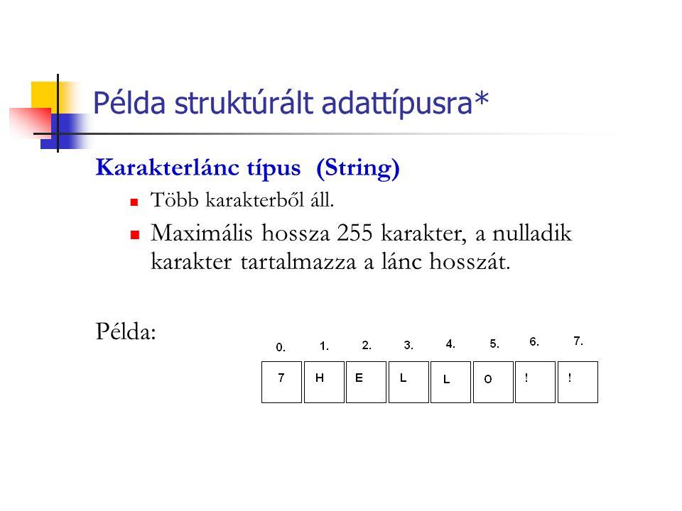 Példa struktúrált adattípusra*