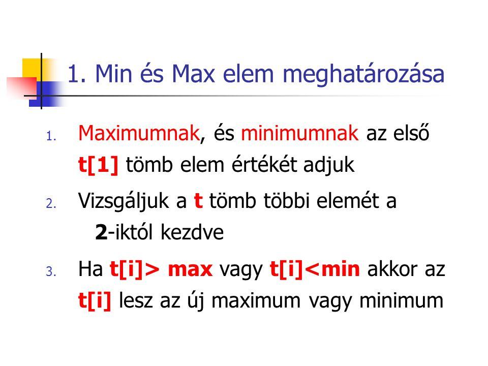 1. Min és Max elem meghatározása