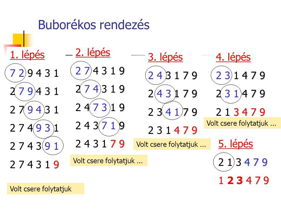 Buborékos rendezés 2. lépés 2 7 4 3 1 9 2 4 7 3 1 9 2 4 3 7 1 9