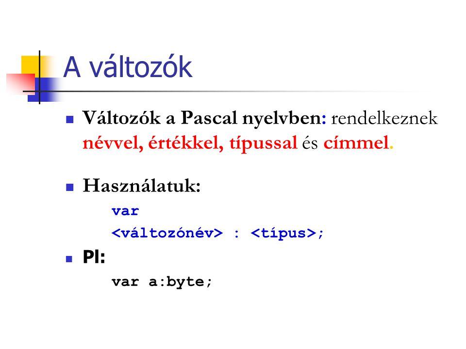 A változók Változók a Pascal nyelvben: rendelkeznek névvel, értékkel, típussal és címmel. Használatuk: