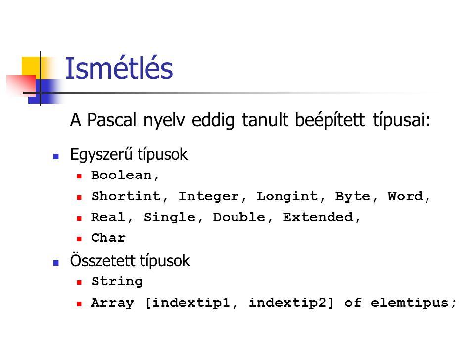 Ismétlés A Pascal nyelv eddig tanult beépített típusai: