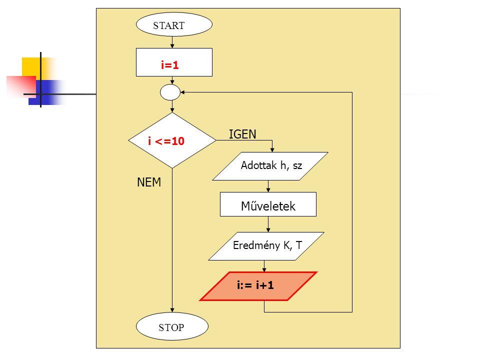 IGEN NEM Műveletek START i=1 i <=10 Adottak h, sz Eredmény K, T