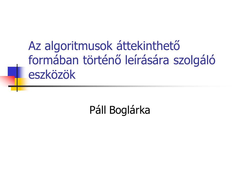 Az algoritmusok áttekinthető formában történő leírására szolgáló eszközök