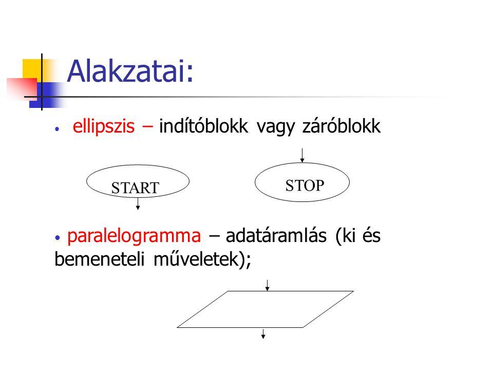 Alakzatai: paralelogramma – adatáramlás (ki és bemeneteli műveletek);