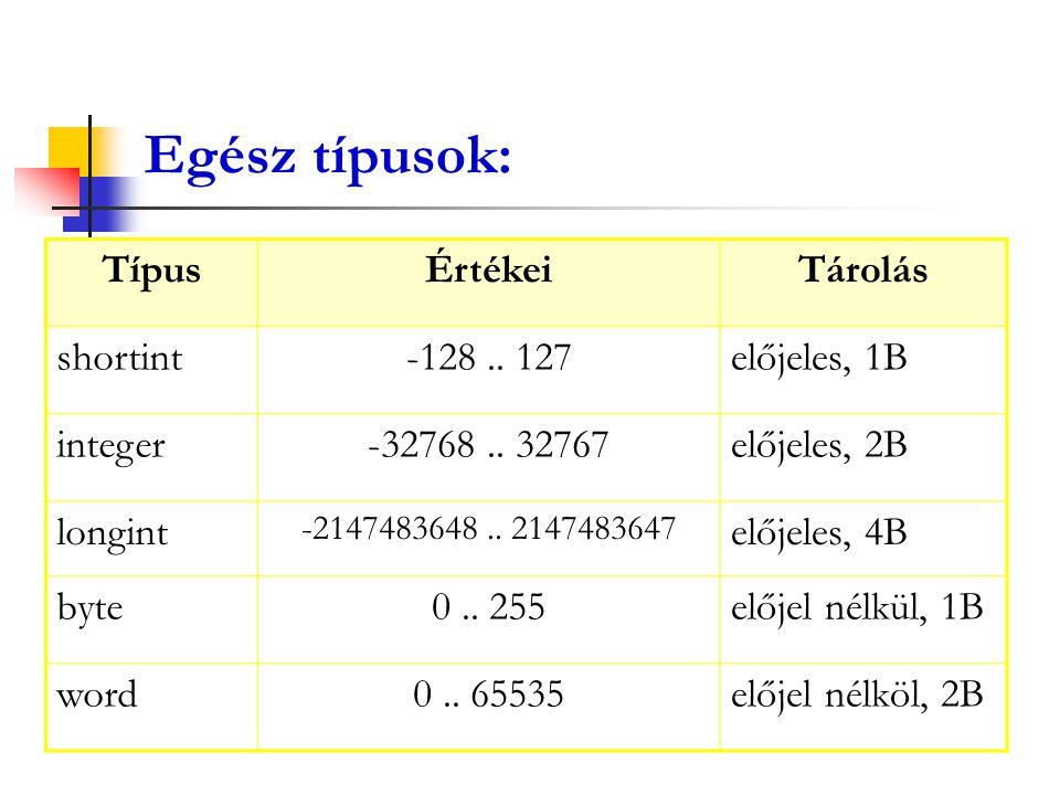 Egész típusok: Típus Értékei Tárolás shortint -128 .. 127 előjeles, 1B