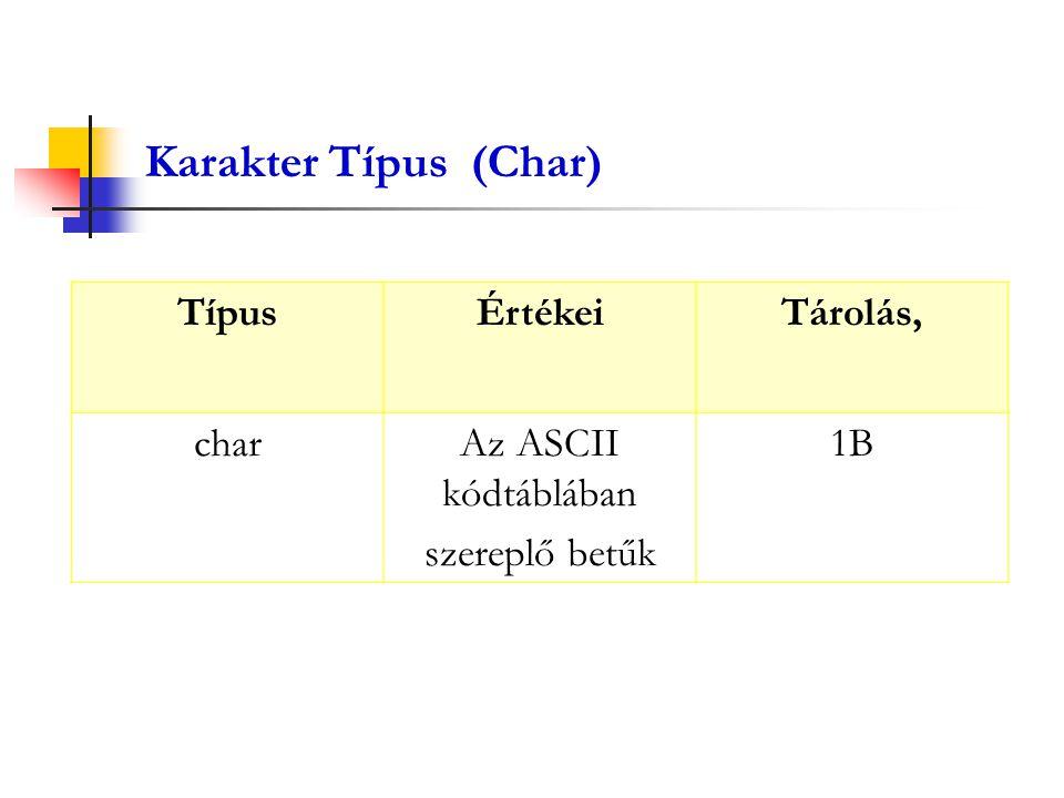 Karakter Típus (Char) Típus Értékei Tárolás, char Az ASCII kódtáblában