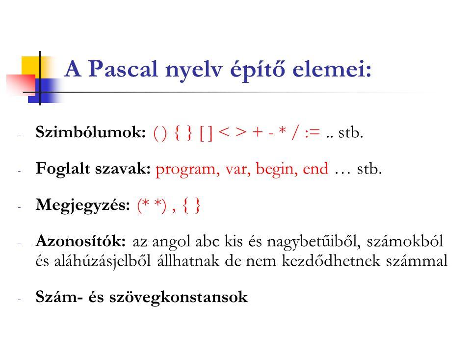 A Pascal nyelv építő elemei: