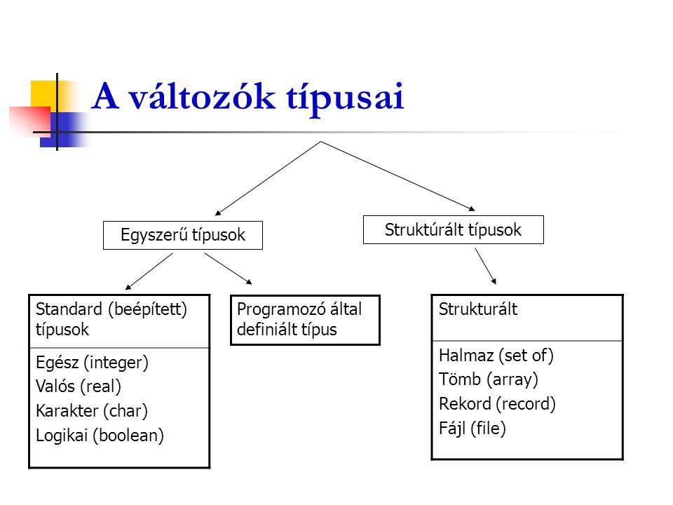 A változók típusai Egyszerű típusok Struktúrált típusok