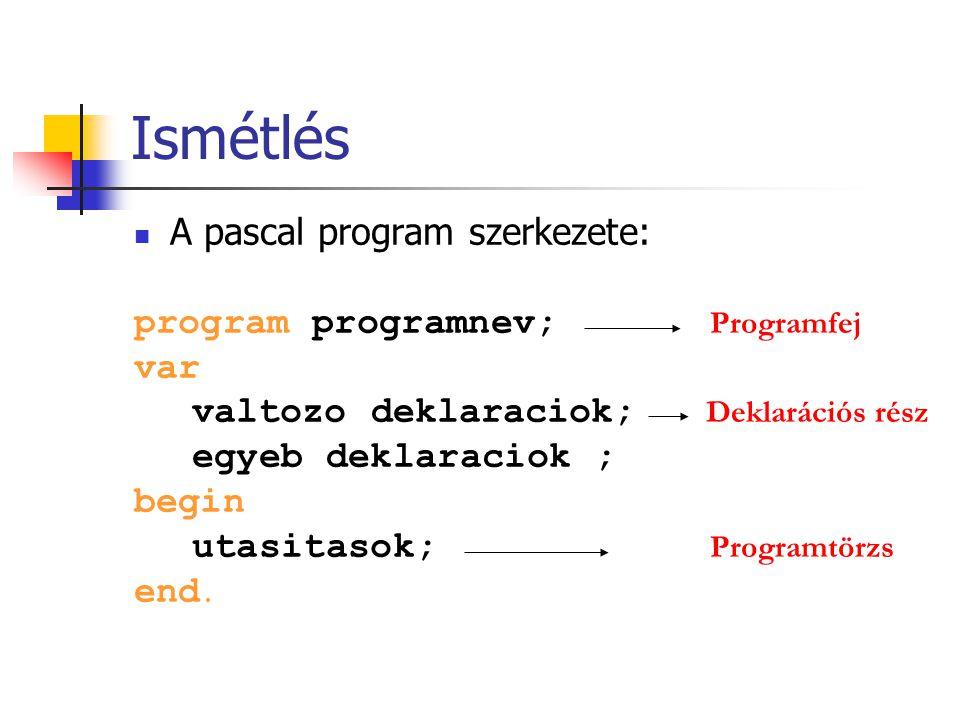 Ismétlés A pascal program szerkezete: program programnev; Programfej