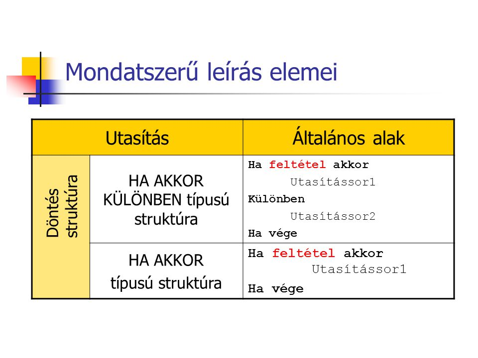 Mondatszerű leírás elemei