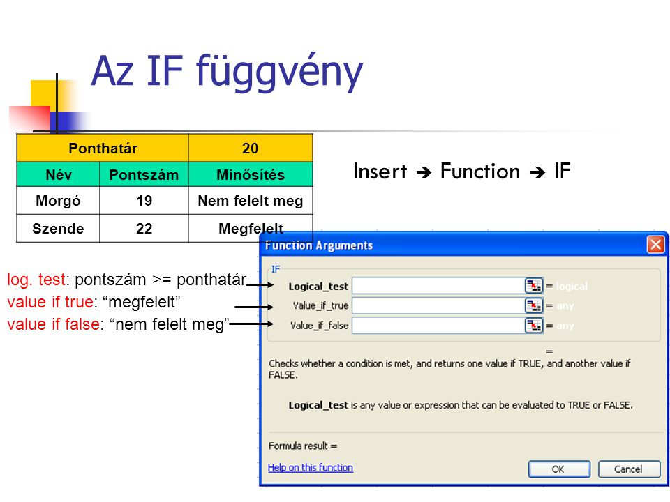 Az IF függvény Insert  Function  IF
