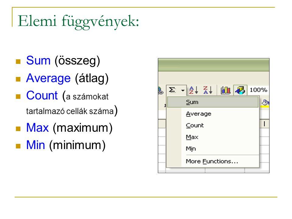 Elemi függvények: Sum (összeg) Average (átlag)