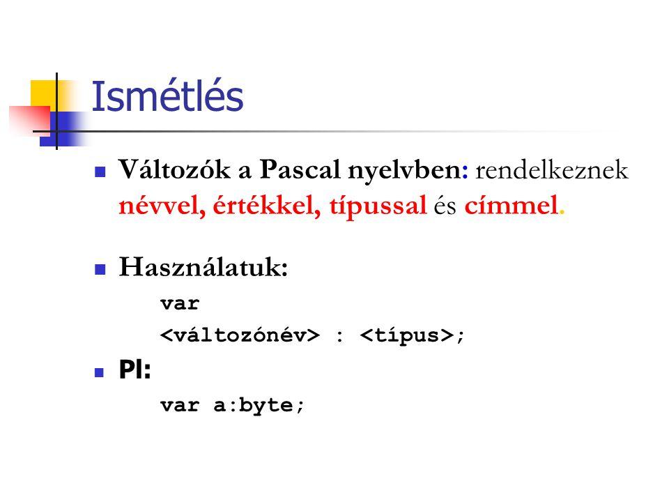 Ismétlés Változók a Pascal nyelvben: rendelkeznek névvel, értékkel, típussal és címmel. Használatuk: