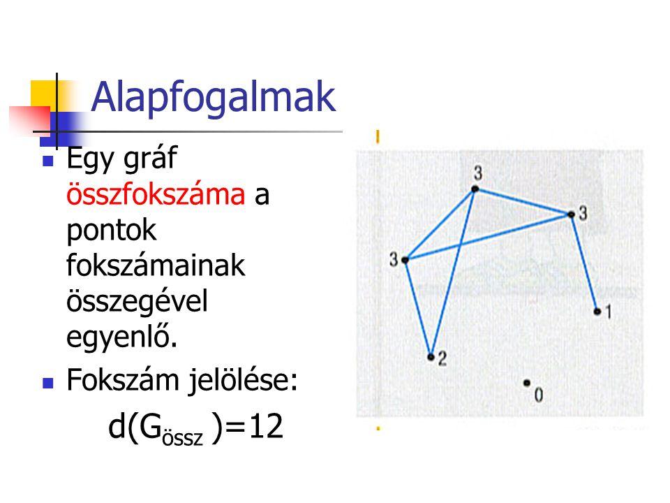 Alapfogalmak d(Gössz )=12