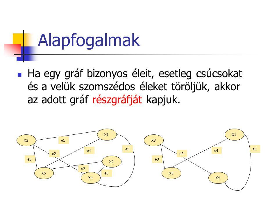 Alapfogalmak Ha egy gráf bizonyos éleit, esetleg csúcsokat és a velük szomszédos éleket töröljük, akkor az adott gráf részgráfját kapjuk.