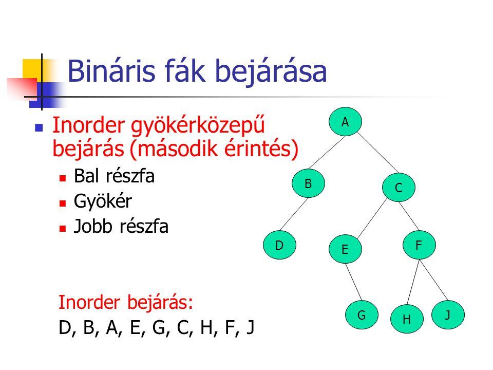 Bináris fák bejárása Inorder gyökérközepű bejárás (második érintés)