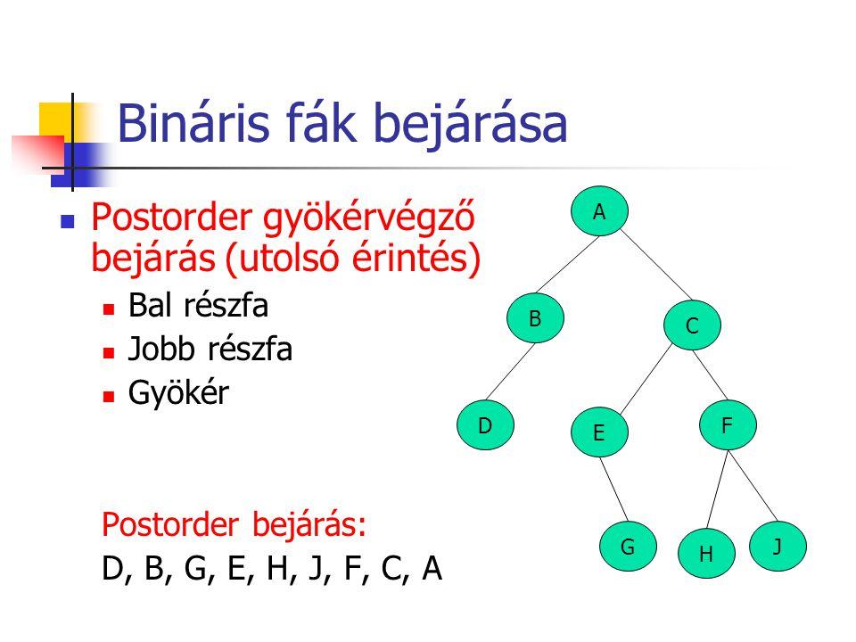 Bináris fák bejárása Postorder gyökérvégző bejárás (utolsó érintés)