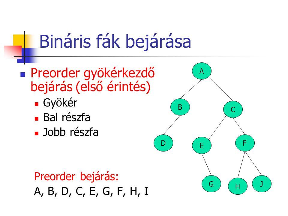 Bináris fák bejárása Preorder gyökérkezdő bejárás (első érintés)
