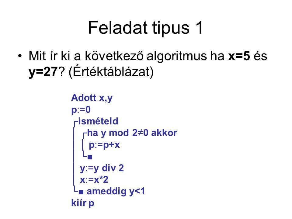 Feladat tipus 1 Mit ír ki a következő algoritmus ha x=5 és y=27 (Értéktáblázat) Adott x,y. p:=0.