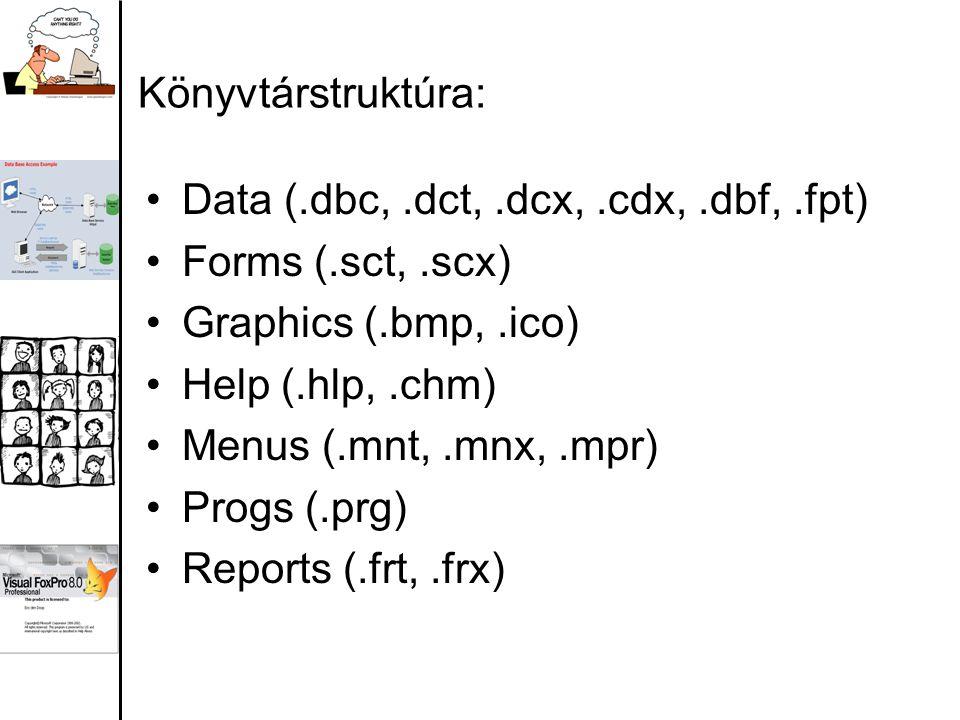 Könyvtárstruktúra: Data (.dbc, .dct, .dcx, .cdx, .dbf, .fpt) Forms (.sct, .scx) Graphics (.bmp, .ico)