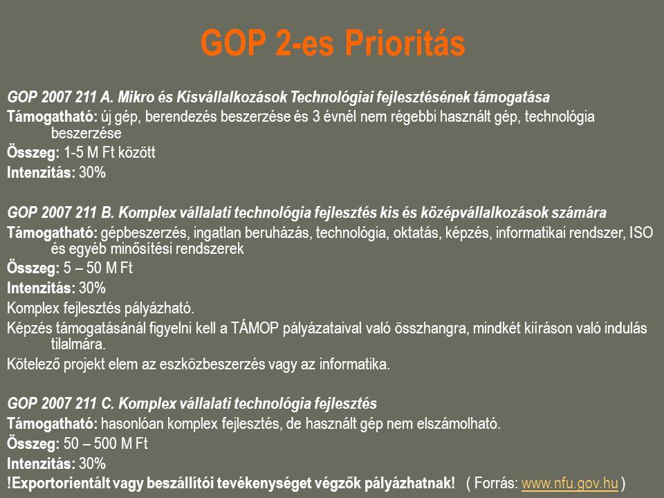 GOP 2-es Prioritás GOP 2007 211 A. Mikro és Kisvállalkozások Technológiai fejlesztésének támogatása.