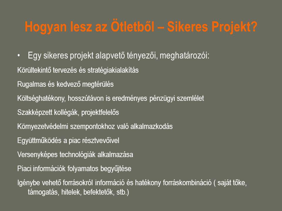 Hogyan lesz az Ötletből – Sikeres Projekt