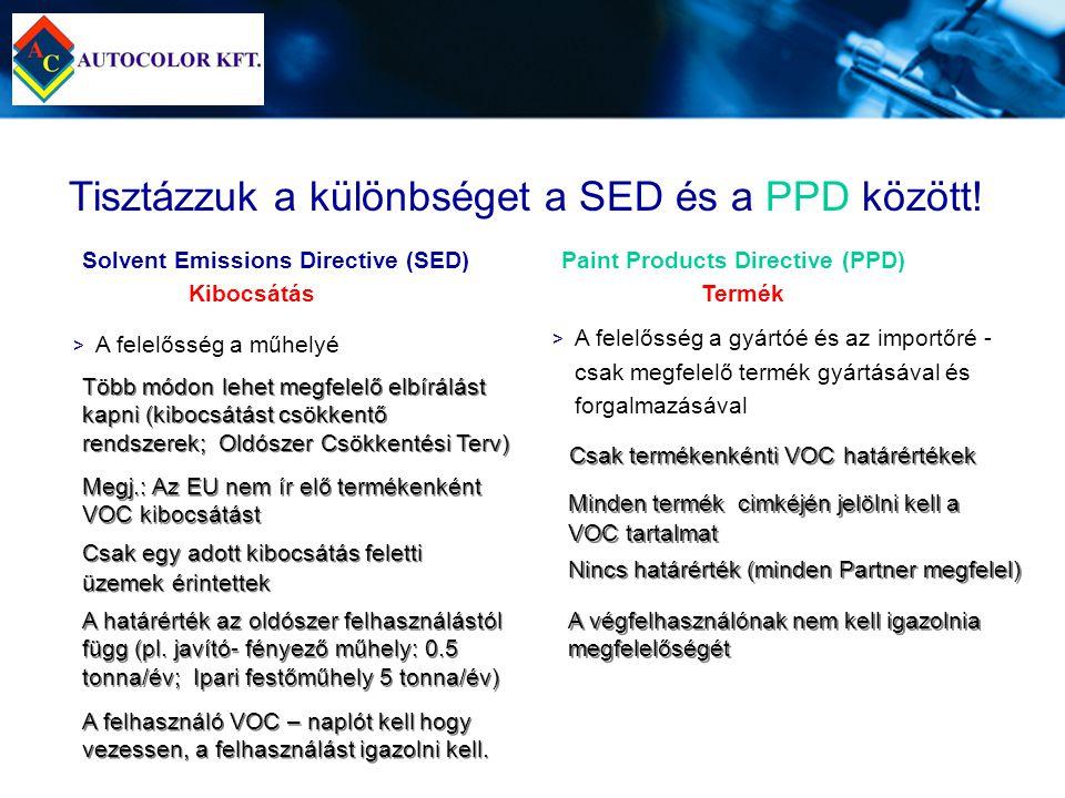 Tisztázzuk a különbséget a SED és a PPD között!