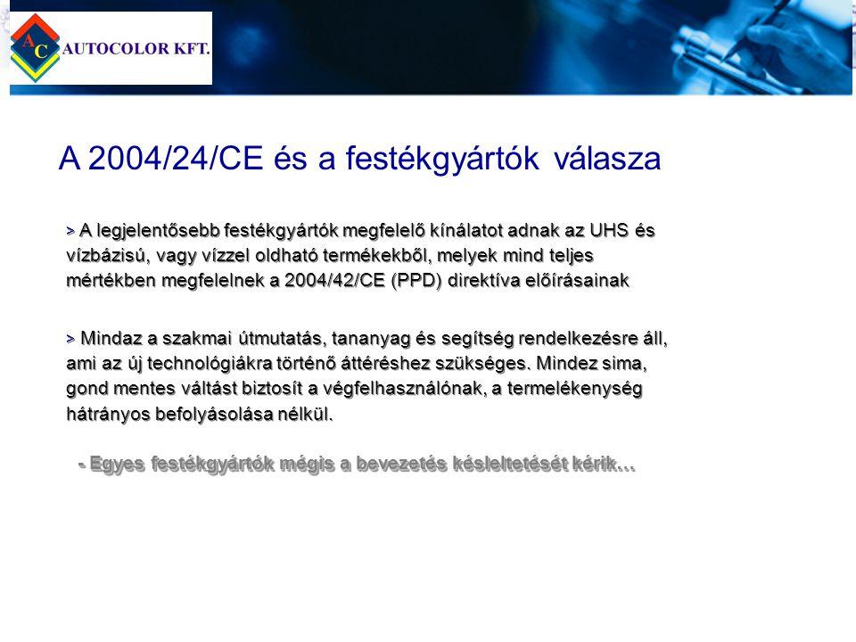 A 2004/24/CE és a festékgyártók válasza
