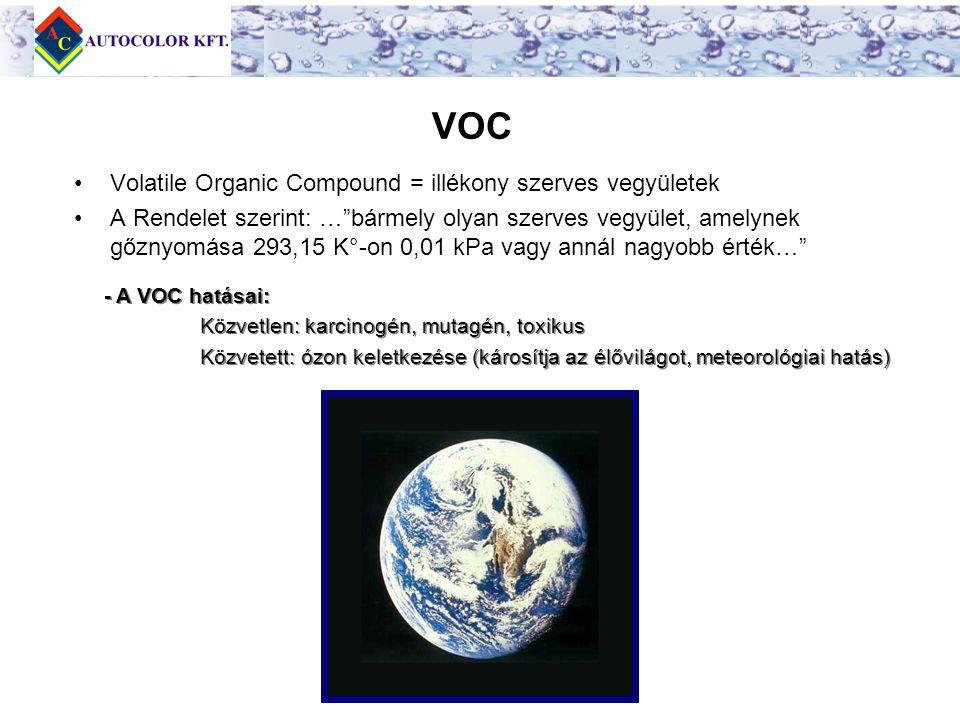 VOC Volatile Organic Compound = illékony szerves vegyületek