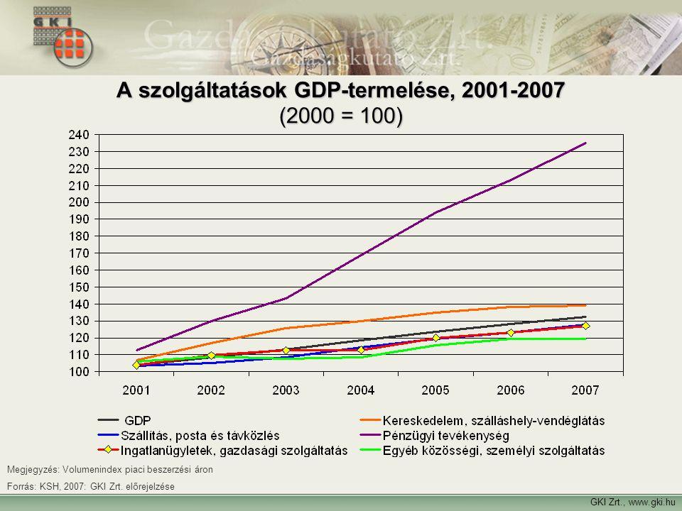 A szolgáltatások GDP-termelése, 2001-2007 (2000 = 100)