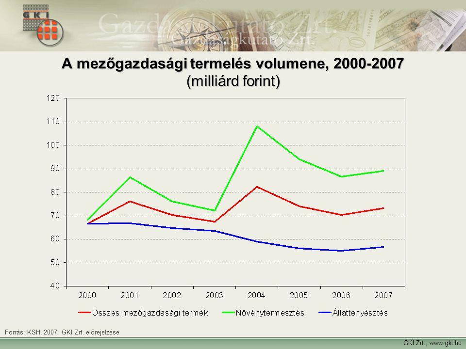 A mezőgazdasági termelés volumene, 2000-2007 (milliárd forint)