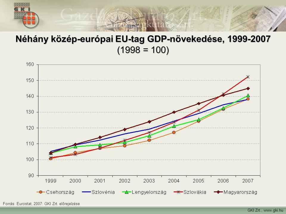 Néhány közép-európai EU-tag GDP-növekedése, 1999-2007 (1998 = 100)