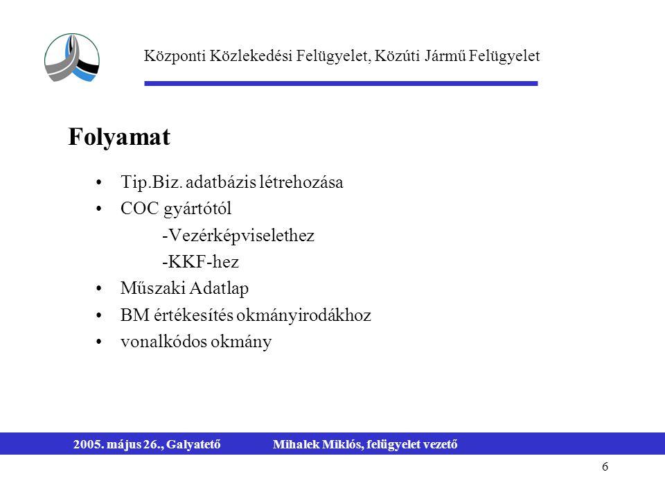 Folyamat Tip.Biz. adatbázis létrehozása COC gyártótól
