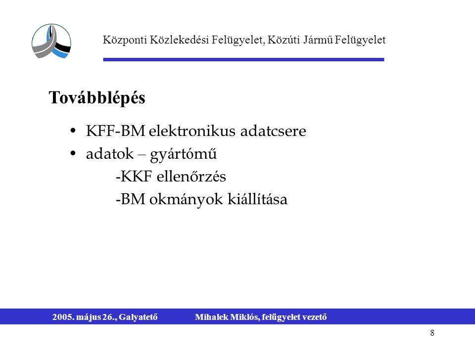Továbblépés KFF-BM elektronikus adatcsere adatok – gyártómű