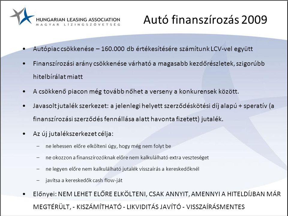 Autó finanszírozás 2009 Autópiac csökkenése – 160.000 db értékesítésére számítunk LCV-vel együtt.