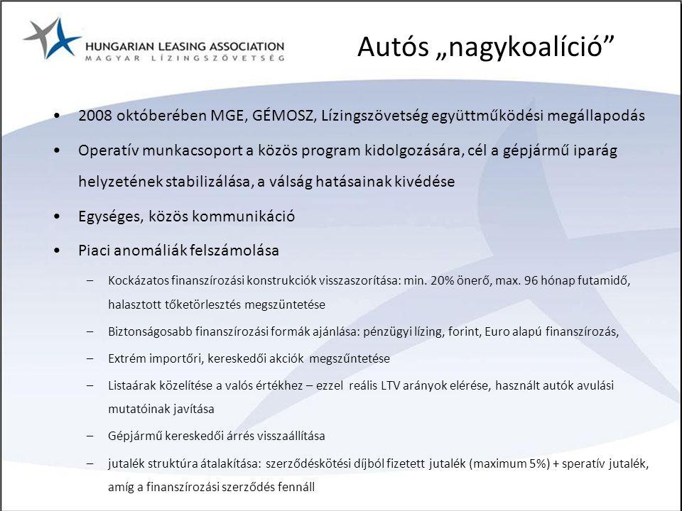 """Autós """"nagykoalíció 2008 októberében MGE, GÉMOSZ, Lízingszövetség együttműködési megállapodás."""