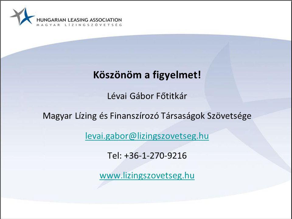 Magyar Lízing és Finanszírozó Társaságok Szövetsége