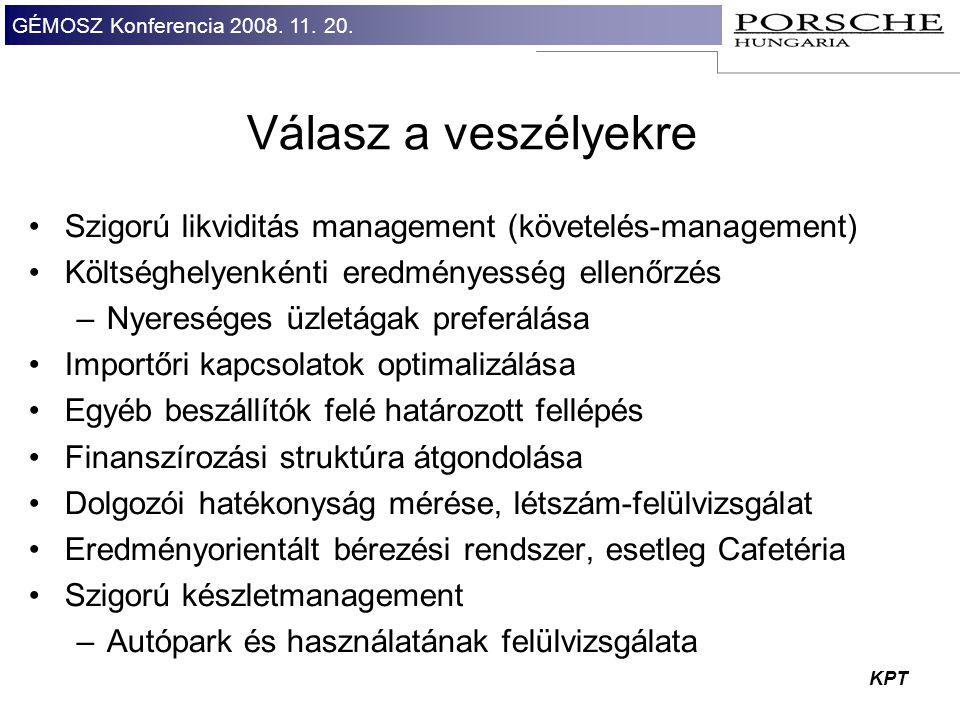 Válasz a veszélyekre Szigorú likviditás management (követelés-management) Költséghelyenkénti eredményesség ellenőrzés.