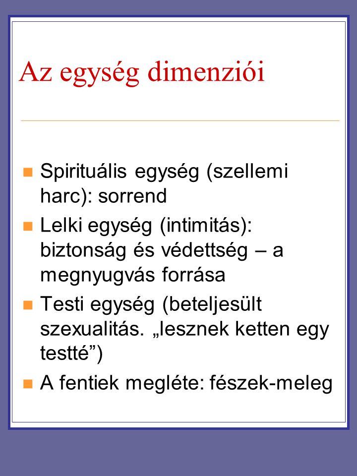 Az egység dimenziói Spirituális egység (szellemi harc): sorrend