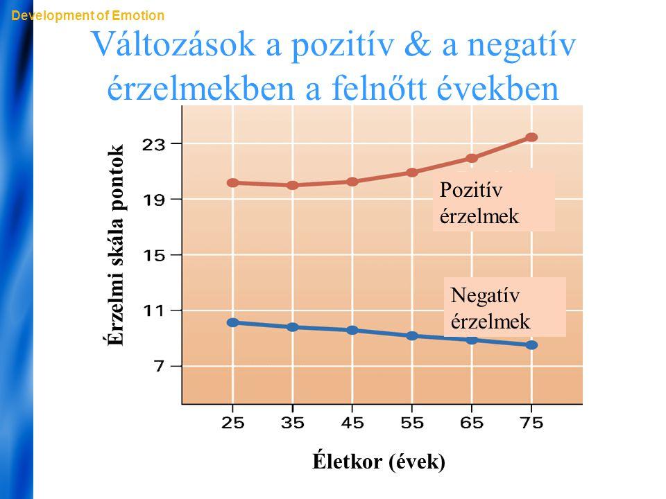 Változások a pozitív & a negatív érzelmekben a felnőtt években