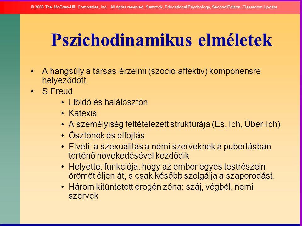 Pszichodinamikus elméletek