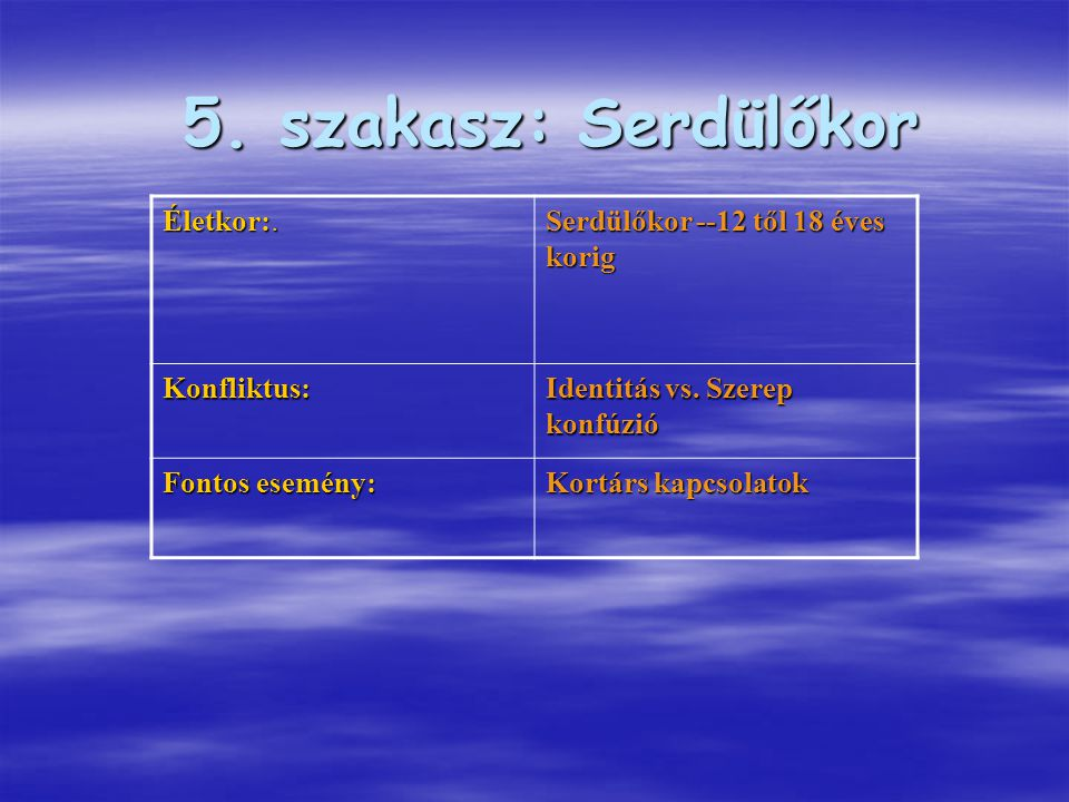5. szakasz: Serdülőkor Életkor:. Serdülőkor --12 től 18 éves korig