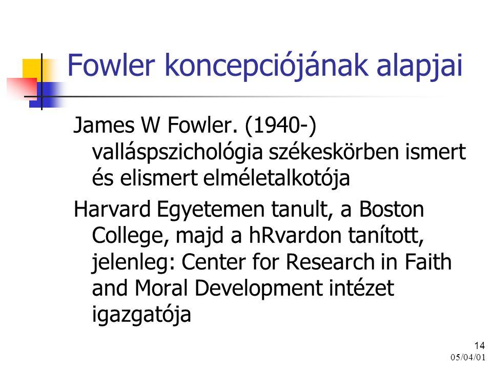 Fowler koncepciójának alapjai
