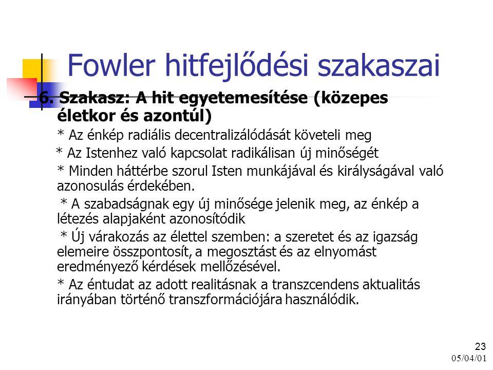Fowler hitfejlődési szakaszai