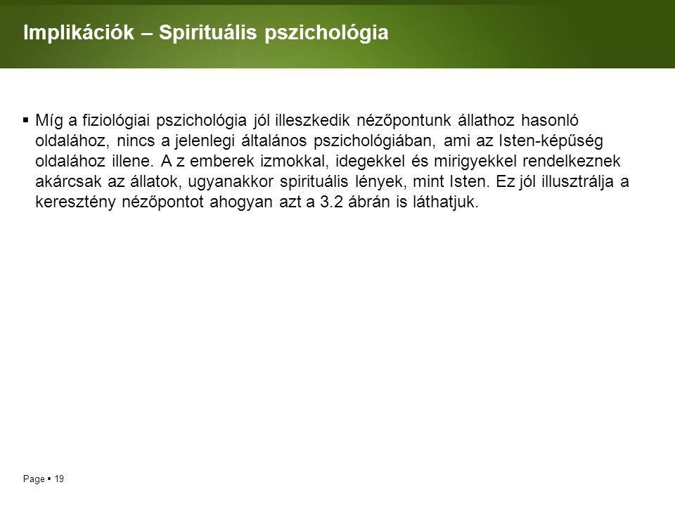 Implikációk – Spirituális pszichológia
