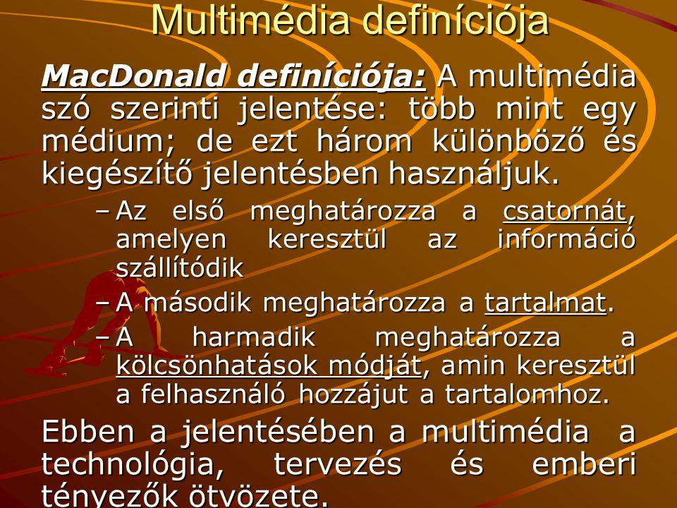 Multimédia definíciója