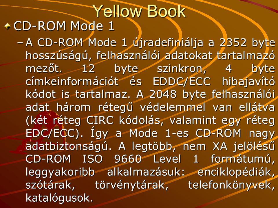 Yellow Book CD-ROM Mode 1