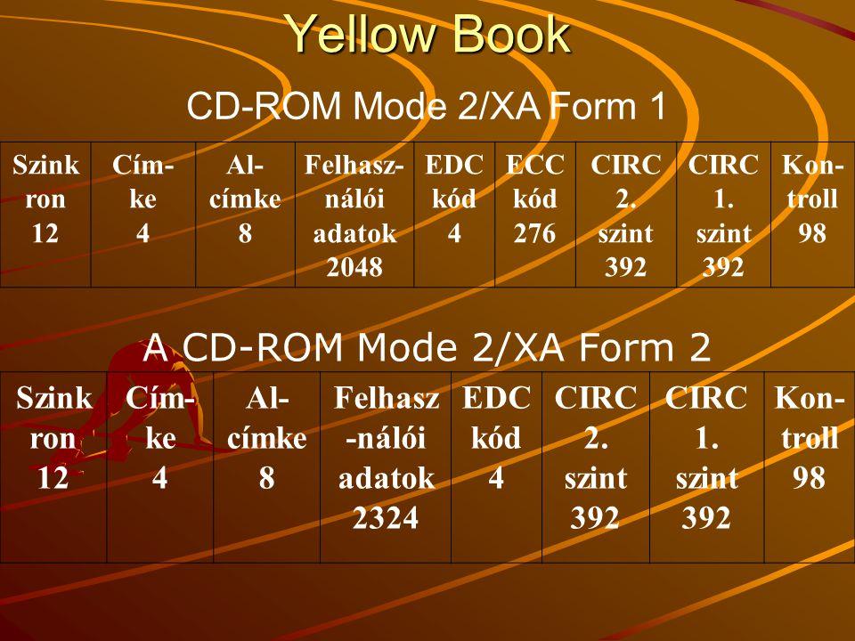 Yellow Book CD-ROM Mode 2/XA Form 1 A CD-ROM Mode 2/XA Form 2 Szinkron