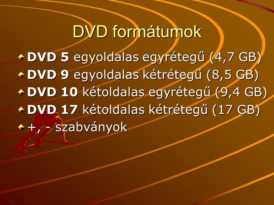DVD formátumok DVD 5 egyoldalas egyrétegű (4,7 GB)